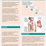 INDICACION DE AHC EN PACIENTES CON COARTACION DE AORTA: A PROPOSITO DE UN CASO. Hospital de San Pedro. Logroño.