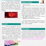 ANTICONCEPCION HORMONAL Y RIESGO TROMBÓTICO ARTERIAL Servicio de Ginecología y Obstetricia. Hospital San Pedro. Logroño.